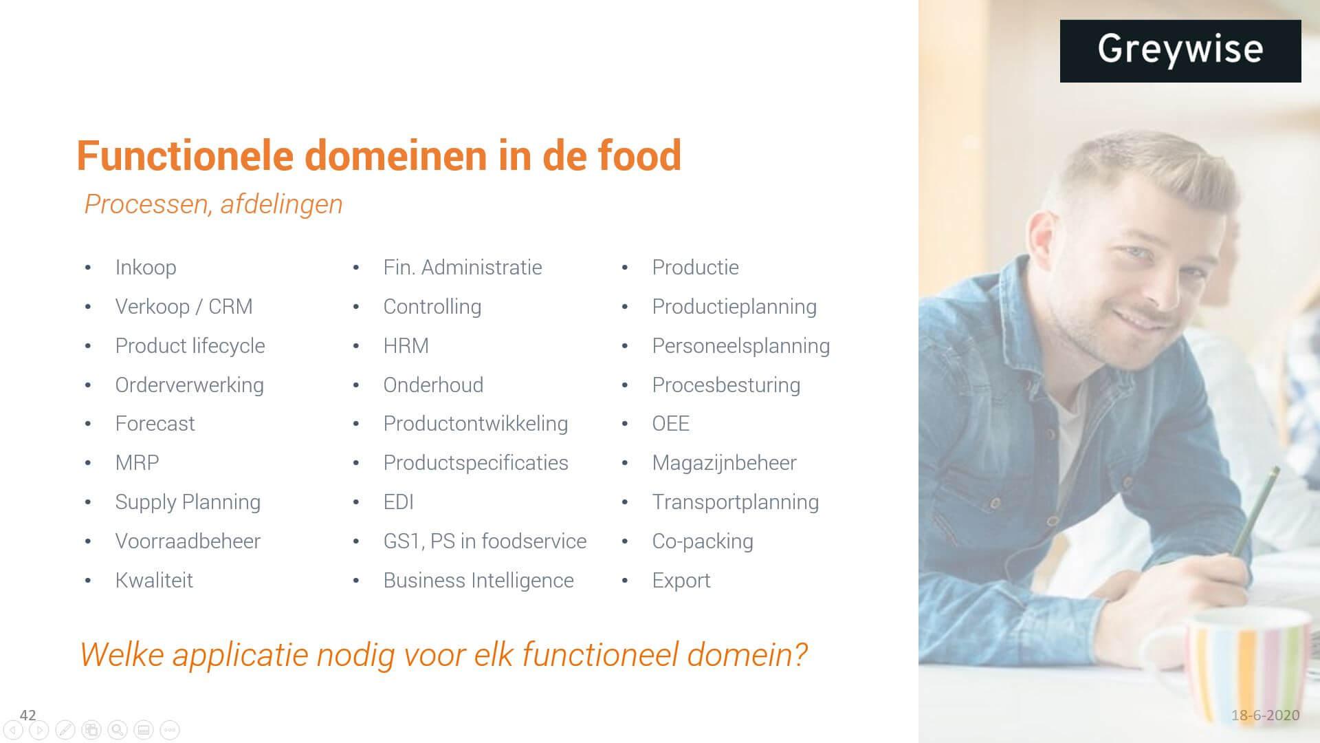 Functionale domein in food voedingsindustrie